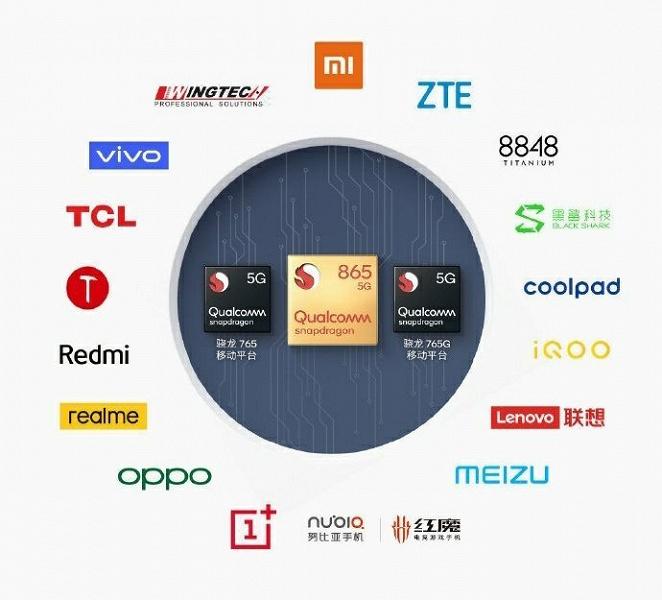 Смартфоны на Snapdragon 865 и 765G готовят 18 компаний. Какие именно?