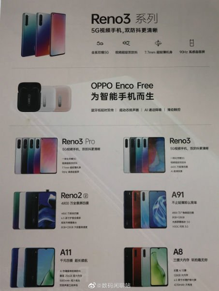 Как компенсировать не самую новую платформу MediaTek в свежем смартфоне? Oppo A91 попытается посредством большого объёма ОЗУ
