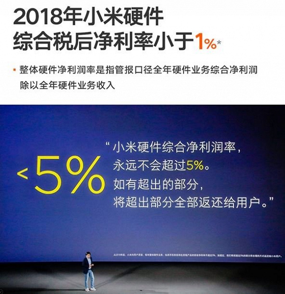 За просмотр рекламы в MIUI и интернет-сервисах Xiaomi ежемесячно получает по $10 с одного человека