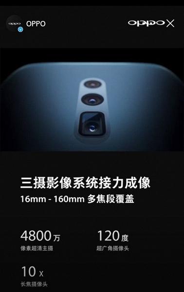 Смартфон Oppo Reno с «перископной» камерой будет стоить от 550 до 1500 долларов