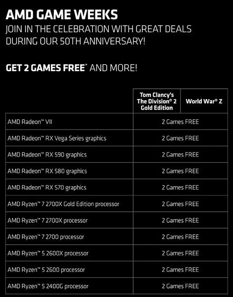 Стало окончательно известно, чем процессор AMD Ryzen 7 2700X Gold Edition отличается от обычной версии