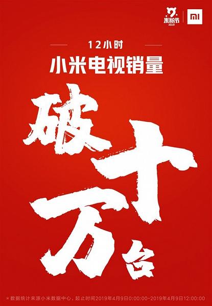 Не по дням, а по часам: Xiaomi продала свыше 200 000 телевизоров за 12 часов