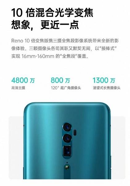 Больше, чем у Huawei P30 Pro: «перископная» камера смартфона Oppo Reno будет иметь большее разрешение, чем такая же камера конкурента