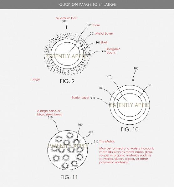 Apple выданы патенты, касающиеся дисплеев на квантовых точках и дисплеев micro-LED