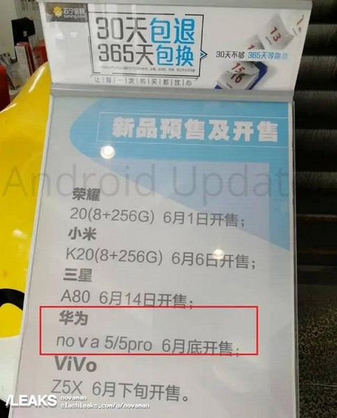 Huawei уменьшает производство телефонов