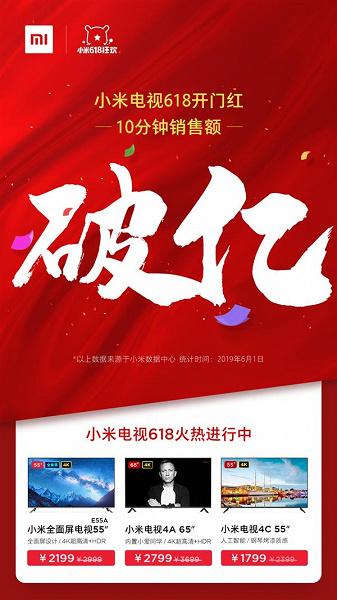 Телевизоры Xiaomi вновь подешевели: в Китае за 10 минут продано ТВ Xiaomi на 15 миллионов долларов
