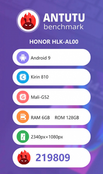 Honor 9X уступает по быстродействию смартфону Huawei Nova 5 с той же SoC Kirin 810