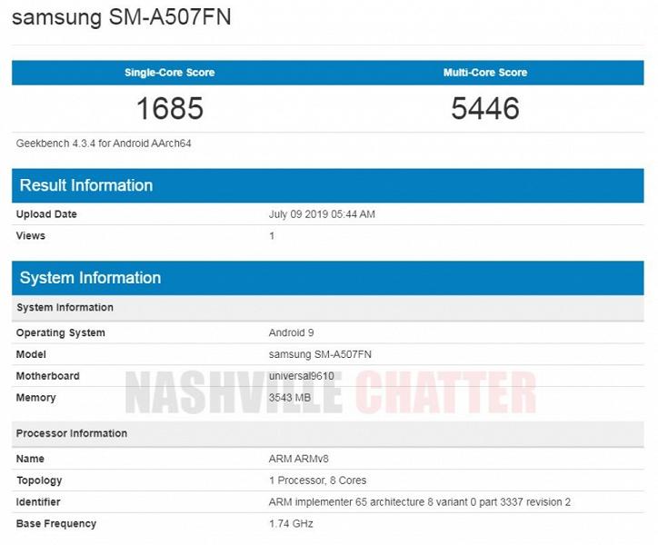 Раскрыты основные характеристики смартфона Samsung Galaxy A50s