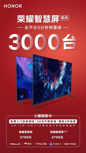 В Китае бодро стартовали продажи смарт-ТВ Honor Smart Screen — первого в мире устройства с ОС Huawei HarmonyOS