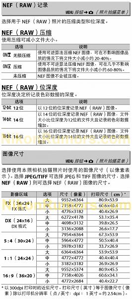 Утечка подтверждает, что разрешение камеры Nikon Z8 равно 60 Мп