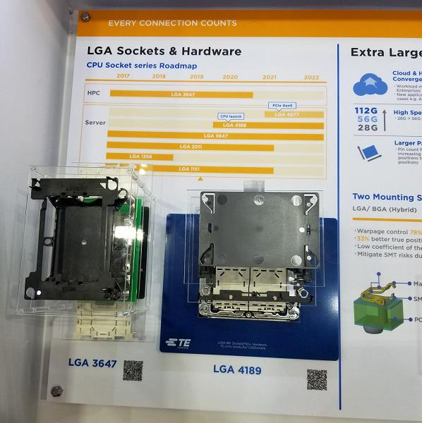 Процессорный разъем Intel LGA4677 сменит разъем LGA3647