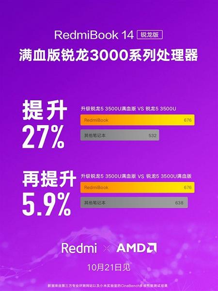 «Миттєва передача тисячі зображень», бездротова зарядка і ціна $ 490 - Redmi розповіла про RedmiBook 14 Ryzen Edition