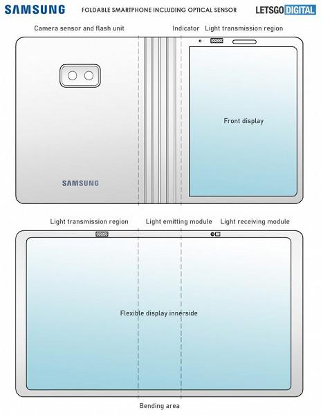 Компактная квадратная раскладушка Samsung Galaxy Fold 2 получит уникальную систему камер