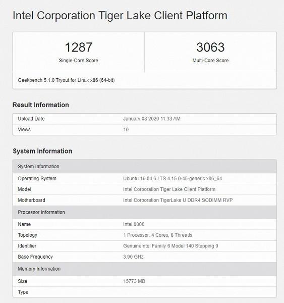 Четырехъядерный CPU Intel Tiger Lake сравнили с Core i7-1065G7. Насколько новинка быстрее?