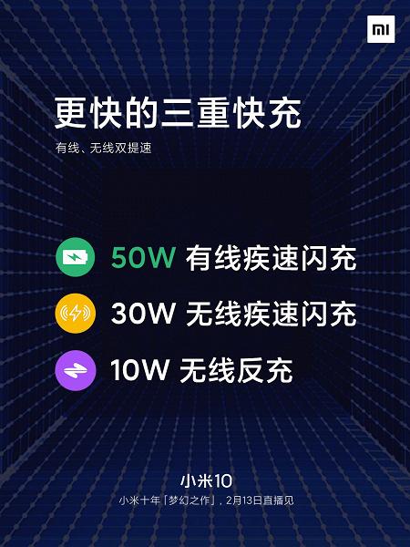 Xiaomi наконец раскрыла подробности о зарядке Xiaomi Mi 10