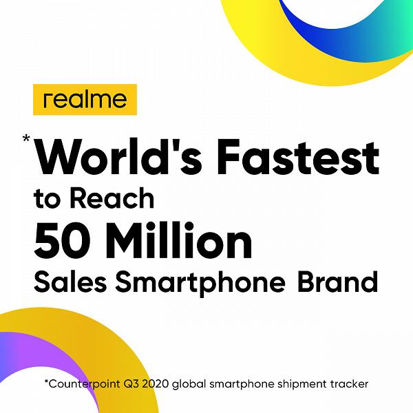 Realme установила абсолютный рекорд, опередив Samsung, Xiaomi, Vivo, Apple и Huawei