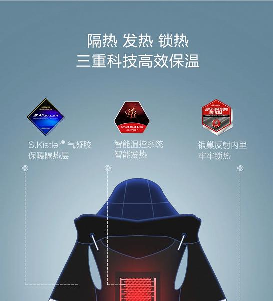 Xiaomi представила куртку с подогревом и аэрогелем