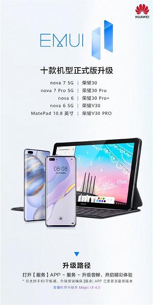 Финальная версия EMUI 11 вышла для 9 смартфонов. В их числе nova 6, nova 7 5G, Honor 30 и Honor 30 Pro