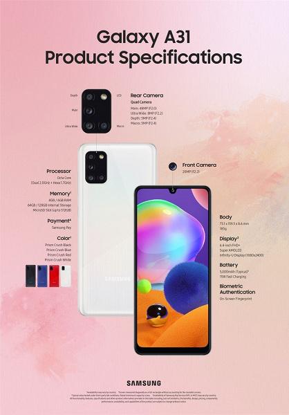 Ещё один новый недорогой смартфон Samsung, и снова с огромным аккумулятором. Представлен Galaxy A31
