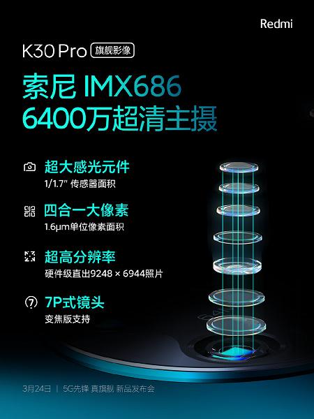 Так снимает Redmi K30 Pro Zoom Edition. Первые фото с камеры смартфона