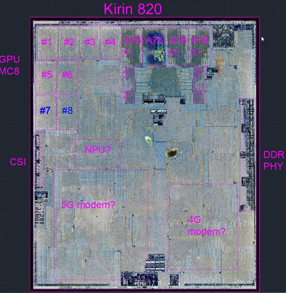 Хитрая Huawei. Похоже, что Kirin 820 и Kirin 985 — это одна и та же платформа