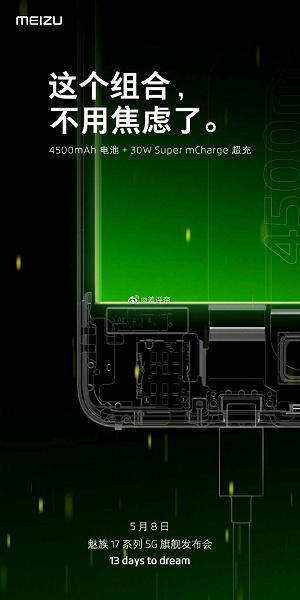 Meizu раскрыла важные детали о флагмане Meizu 17