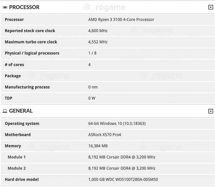 100-долларовый Ryzen 3 3100 можно заставить работать на частоте 4,6 ГГц для всех ядер