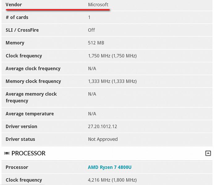 Microsoft понравились процессоры AMD? Компания продолжит использовать APU Ryzen в своих ноутбуках