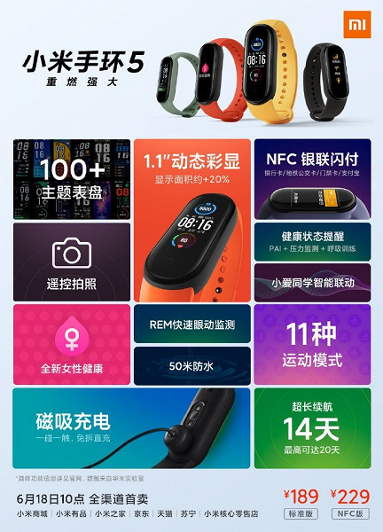 Почти идеальный умный браслет Xiaomi. Mi Band 5 представлен официально
