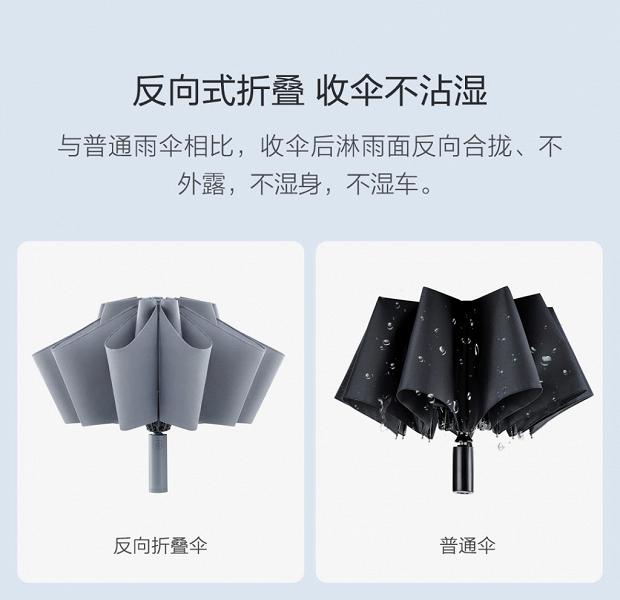 Xiaomi представила зонт обратного складывания со встроенным фонарем