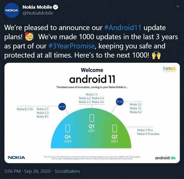 Объявлен график обновления Nokia до Android 11