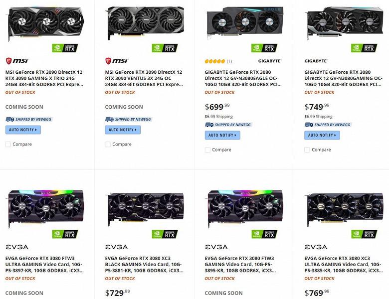 Последствия дефицита: стоимость GeForce RTX 3080 взлетела до $2500, пользователи жалуются на Nvidia, та извиняется