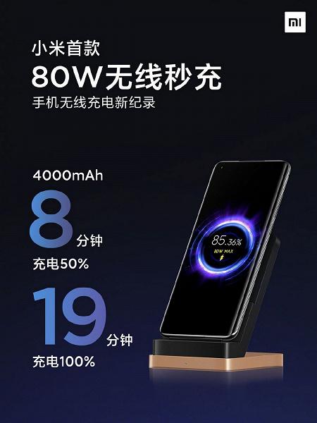 Xiaomi представила самую быструю в мире беспроводную зарядку для смартфонов