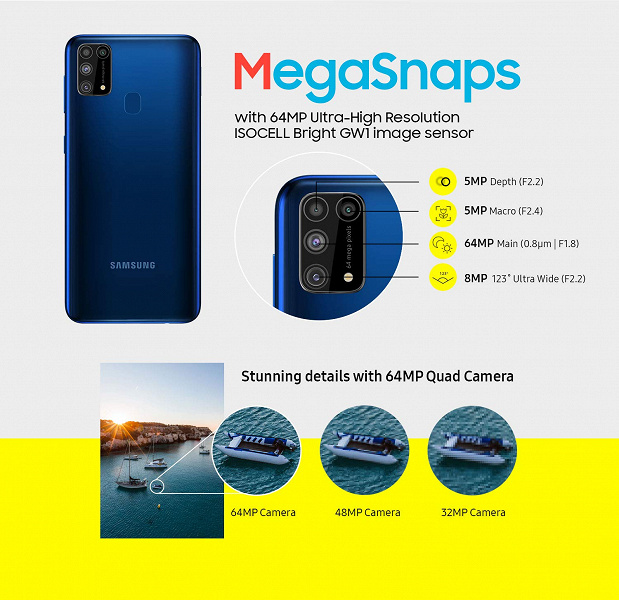 Представлен Samsung Galaxy M31 Prime с огромным аккумулятором