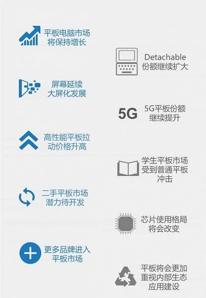 Ожидается, что первый планшет Vivo будет представлен одновременно со смартфоном X60 Pro+