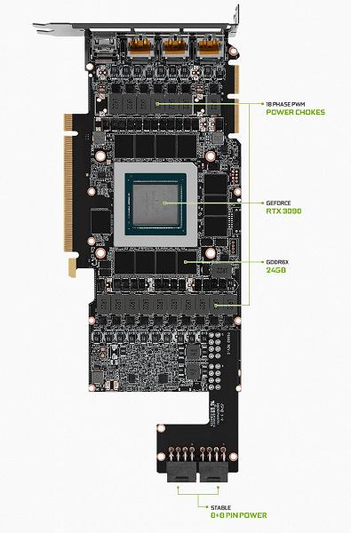 Emtek оснащает видеокарту GeForce RTX 3090 «турбиной»