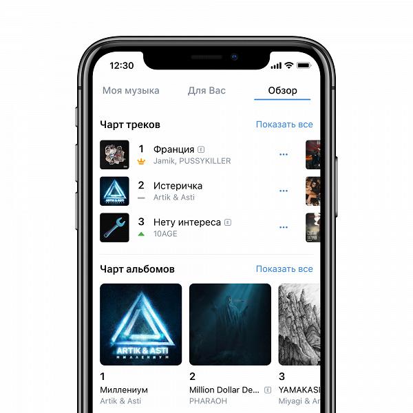 «ВКонтакте» совершенствует музыку: запущен чарт альбомов и не только