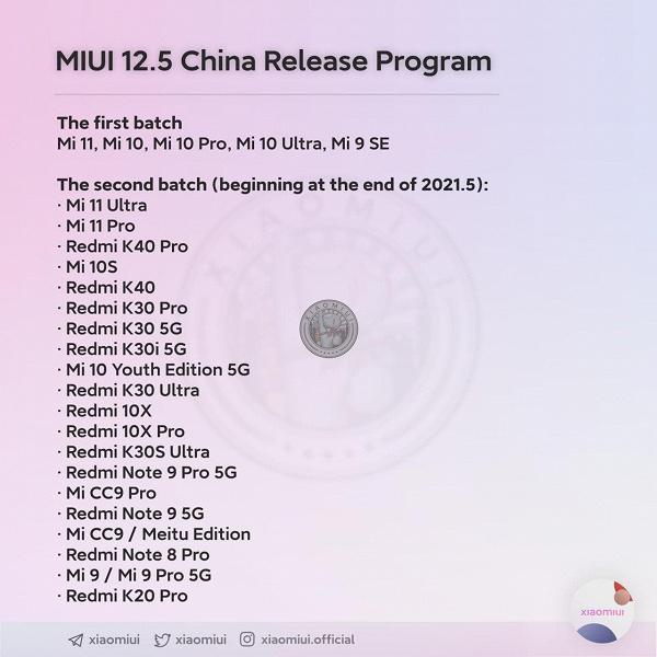 20 смартфонов Xiaomi и Redmi получат финальную версию MIUI 12.5 в мае. В их числе Redmi K20 Pro, Redmi K30, Redmi K40, Redmi 10X, Mi 9 Pro и Mi 10 Lite