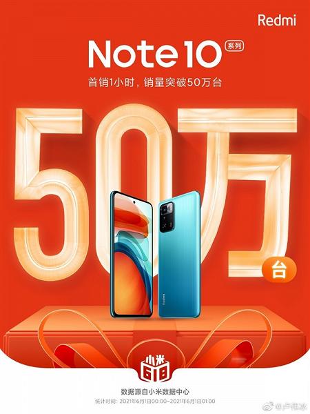 Новый китайский Redmi Note 10 оказался настоящим хитом. За час распродано полмиллиона смартфонов