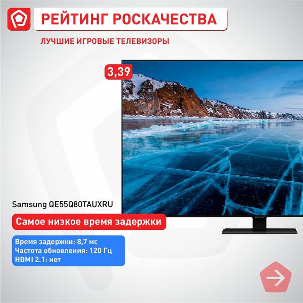 Названы лучшие игровые телевизоры в России