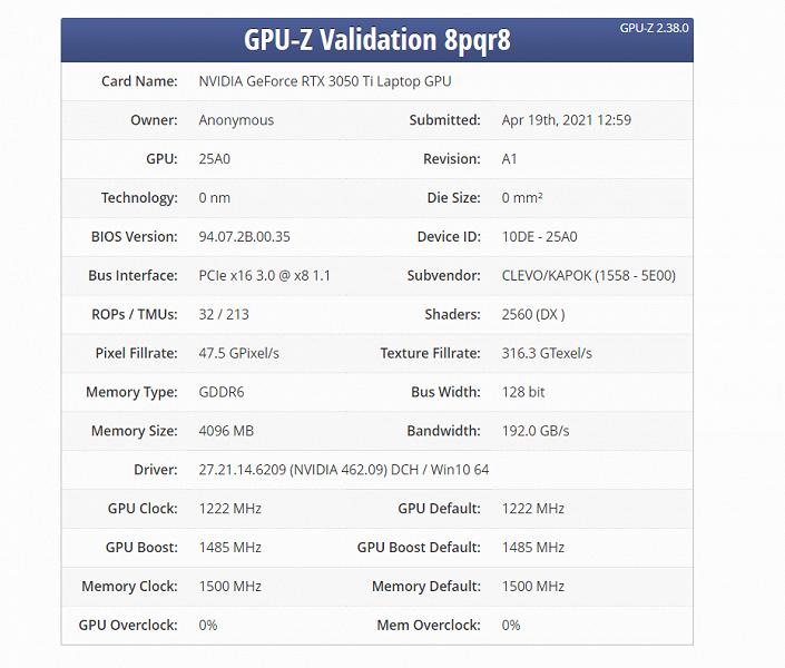 Недорогая видеокарта GeForce нового поколения, неинтересная майнерам. Подтвердились характеристики GeForceRTX 3050Ti