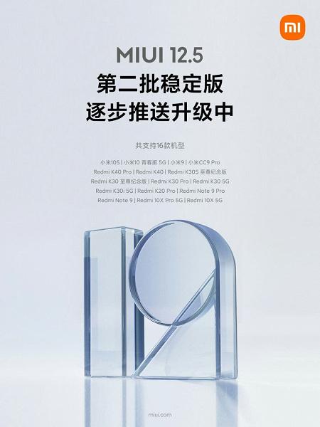 Xiaomi отчиталась о выпуске финальной MIUI 12.5 для смартфонов второй волны. В неё вошло 16 моделей