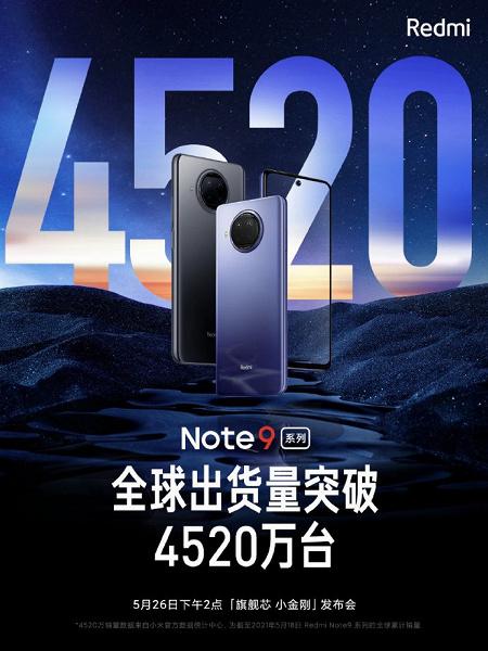 Во всем мире продано свыше 25 миллионов Redmi Note 8, и это хороший повод выпустить Redmi Note 8 2021. Смартфон официально подтвержден