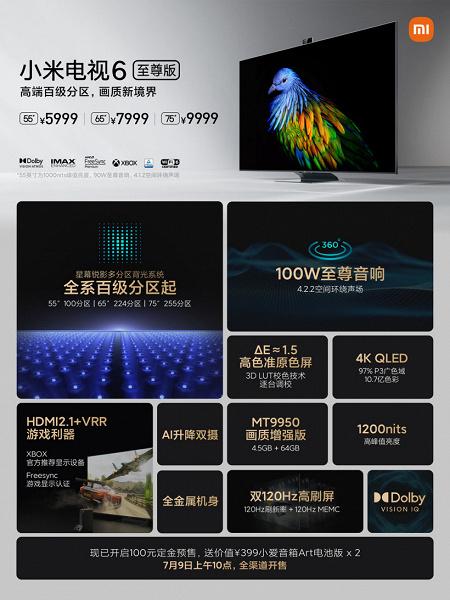 Лучше телевизоров Sony и в два раза дешевле. Представлены Xiaomi Mi TV 6 Extreme Edition – с экраном 4K QLED 120 Гц, Wi-Fi 6, 100 Вт звука, 48-мегапиксельной камерой и диагональю до 75 дюймов