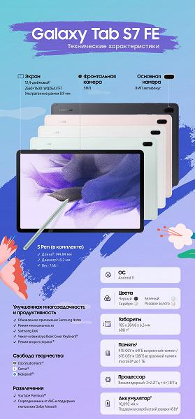 Фанатский и бюджетный планшеты Samsung поступили в продажу в России. GalaxyTabS7 FE и GalaxyTabA7 Lite представили пару недель назад