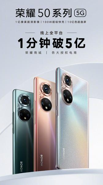 Honor 50 поступили в продажу в Китае, и сразу же стали хитом. За минуту продано смартфонов почти на 80 миллионов долларов