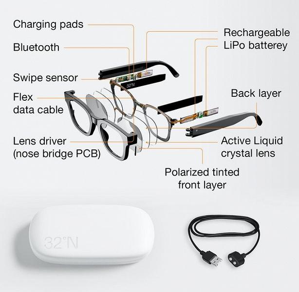 Созданы электронные солнцезащитные очки, которые переключаются в очки для чтения одним движением
