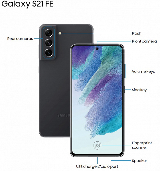Samsung, а фанаты точно этого хотят? Samsung Galaxy S21 FE лишится слота для карты памяти