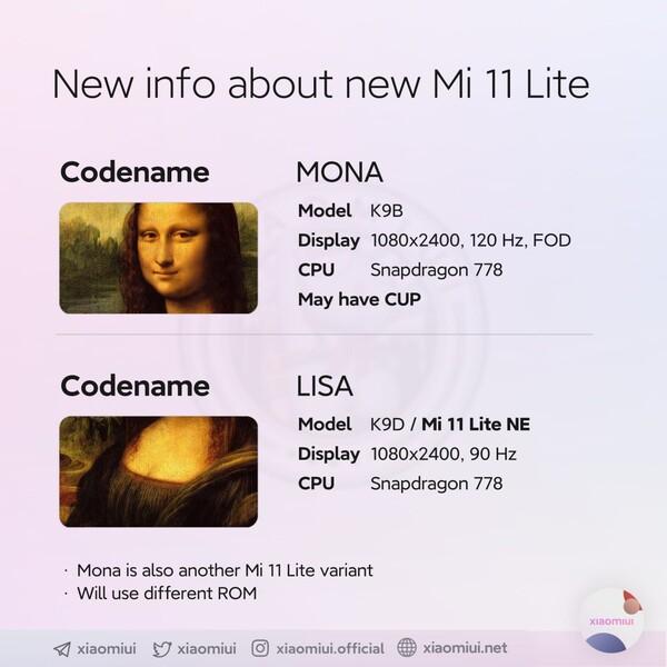 Xiaomi уже готовит обновленные Mi 11 Lite, один из них – с подэкранной камерой