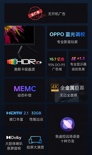 75 дюймов, 4К, HDR10+, 30 Вт звука, HDMI 2.1 за 850 долларов. Представлен телевизор OPPO K9 75
